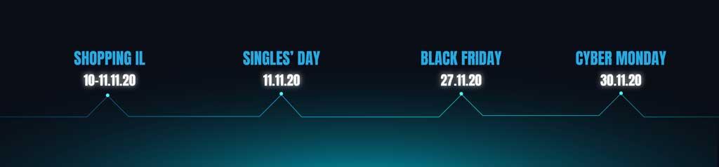 תאריכי חגי מכירות 2020